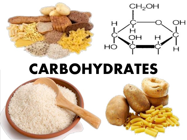 carbohydrate, bread, rice, pasta, potato